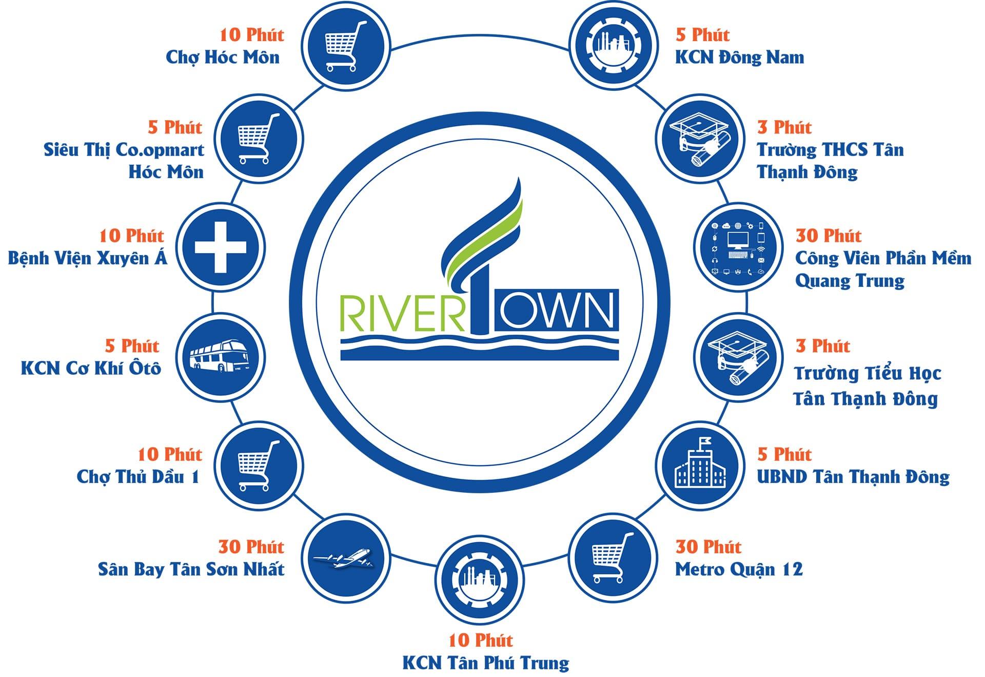 Sơ Đồ Tiện Ích River Town Củ Chi