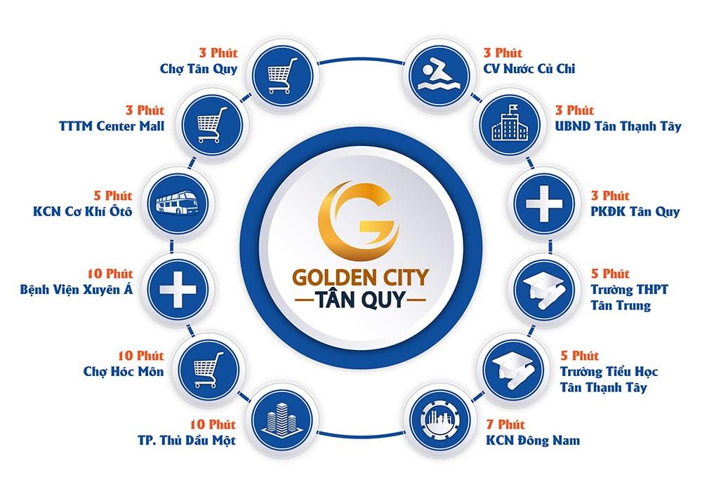 tiện ích golden city tân quy